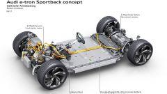 Audi e-tron Sportback concept: arriverà nel 2019 - Immagine: 14