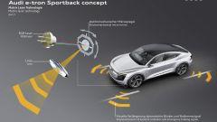Audi e-tron Sportback concept: arriverà nel 2019 - Immagine: 13