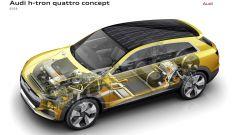Audi h-tron quattro concept - Immagine: 16