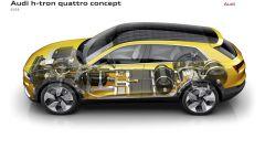 Audi h-tron quattro concept - Immagine: 17