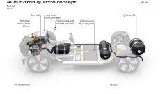 Audi h-tron quattro concept - Immagine: 18