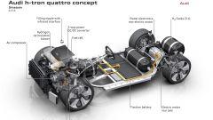 Audi h-tron quattro concept - Immagine: 19