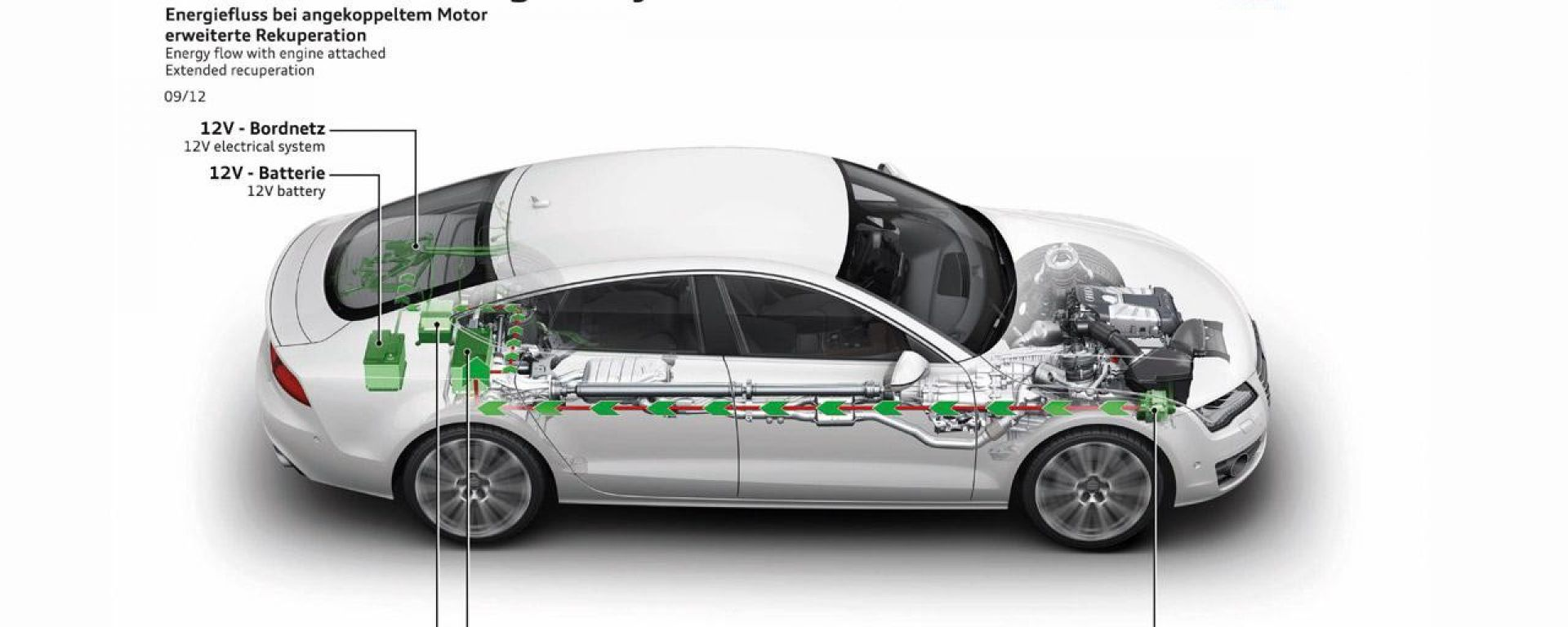 Audi iHEV