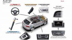 Audi Q3: il listino in dettaglio e 60 nuove immagini in HD - Immagine: 53
