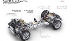 Audi Q5 Hybrid quattro - Immagine: 51