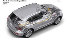 Audi Q5 Hybrid quattro - Immagine: 52