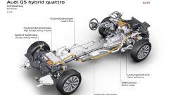 Audi Q5 Hybrid quattro - Immagine: 53