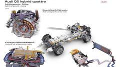 Audi Q5 Hybrid quattro - Immagine: 54