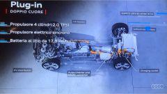 Audi Q5 Sportback PHEV: come è fatto il SUV sportivo sottopelle