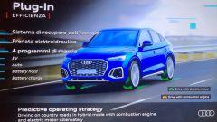 Audi Q5 Sportback PHEV: il funzionamento del sistema ibrido plug-in