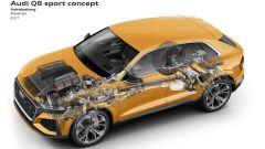 Audi Q8 Concept: 476 cv erogati dal powertrain ibrido