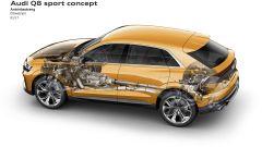 Audi Q8 Concept: la nuova SUV ibrida sarà in produzione nel 2018 - Immagine: 11