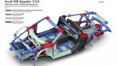 Audi R8 Spyder V10 2016 - Immagine: 29