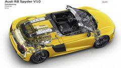 Audi R8 Spyder V10 2016 - Immagine: 31