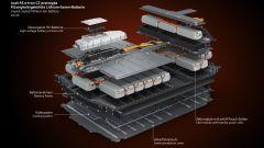 Audi RS e-tron GT, le batterie agli ioni di litio