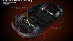 Audi RS e-tron GT, quattro ruote sterzanti