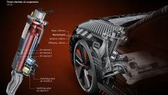 Audi RS e-tron GT, sospensioni a tre camere d'aria