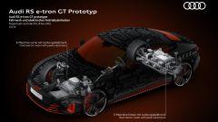 Audi RS e-tron GT, sospensioni e power unit