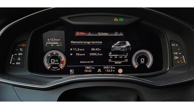 Audi S6 Avant: i consumi e i dati di viaggio al termine della prova