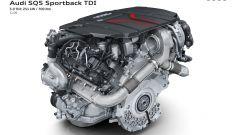 Audi SQ5 Sportback, il motore 3.0 TDI