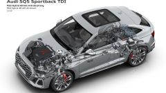 Audi SQ5 Sportback, il sistema ibrido 48 Volt