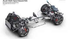 Audi SQ5 Sportback, tecnologia mild hybrid