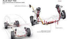 Audi SQ7 TDI: prova video della Suv con compressore elettrico - Immagine: 31