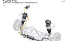 Audi SQ7 TDI: prova video della Suv con compressore elettrico - Immagine: 32