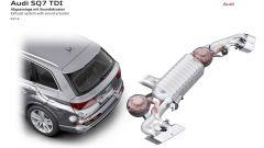 Audi SQ7 TDI: prova video della Suv con compressore elettrico - Immagine: 34