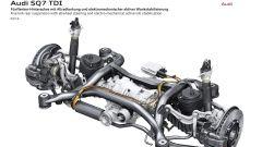 Audi SQ7 TDI: prova video della Suv con compressore elettrico - Immagine: 35