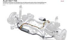 Audi SQ7 TDI: prova video della Suv con compressore elettrico - Immagine: 36