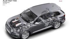 Audi SQ7 TDI: prova video della Suv con compressore elettrico - Immagine: 39