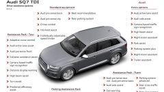 Audi SQ7 TDI: prova video della Suv con compressore elettrico - Immagine: 40