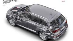 Audi SQ7 TDI: prova video della Suv con compressore elettrico - Immagine: 41