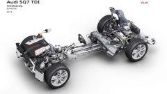 Audi SQ7 TDI: prova video della Suv con compressore elettrico - Immagine: 42