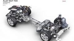 Audi SQ7 TDI: prova video della Suv con compressore elettrico - Immagine: 43