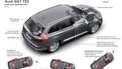 Audi SQ7 TDI: prova video della Suv con compressore elettrico - Immagine: 44