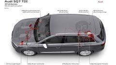 Audi SQ7 TDI: prova video della Suv con compressore elettrico - Immagine: 45