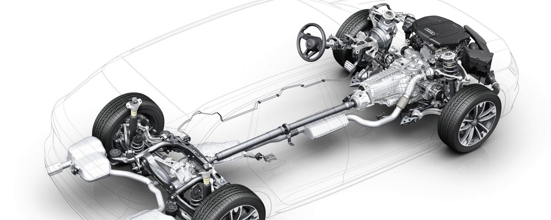 Audi: la trazione integrale quattro diventa ultra