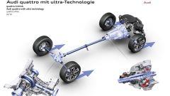 Audi: la trazione integrale quattro diventa ultra - Immagine: 17