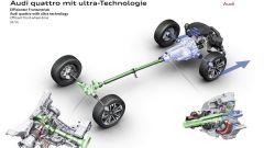 Audi: la trazione integrale quattro diventa ultra - Immagine: 18