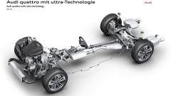 Audi: la trazione integrale quattro diventa ultra - Immagine: 19