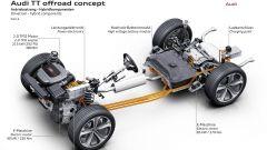 Audi TT offroad  - Immagine: 17