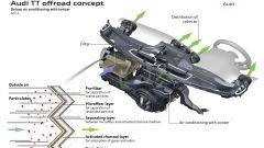 Audi TT offroad  - Immagine: 16