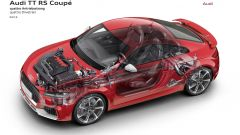 Audi TT RS 2016, disegno tecnico