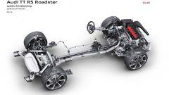 Audi TT RS 2016, drivetrain