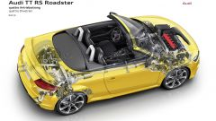 Audi TT RS Roadster 2016, disegno tecnico