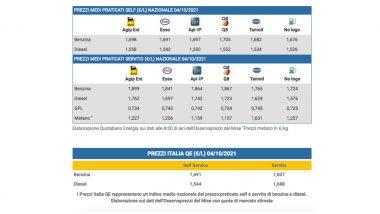 Aumento prezzi carburante, il GPL e il metano alle stelle