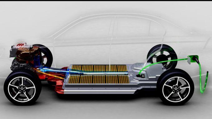 Auto con batterie a ioni di litio
