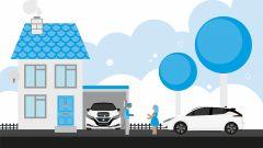 Auto elettrica, quattro consigli per una felice convivenza - Immagine: 3
